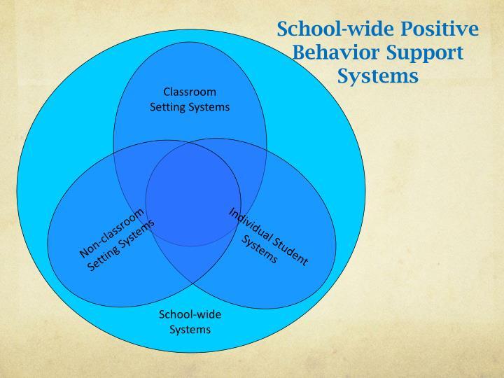 School-wide Positive