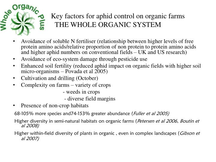 Key factors for aphid control on organic farms