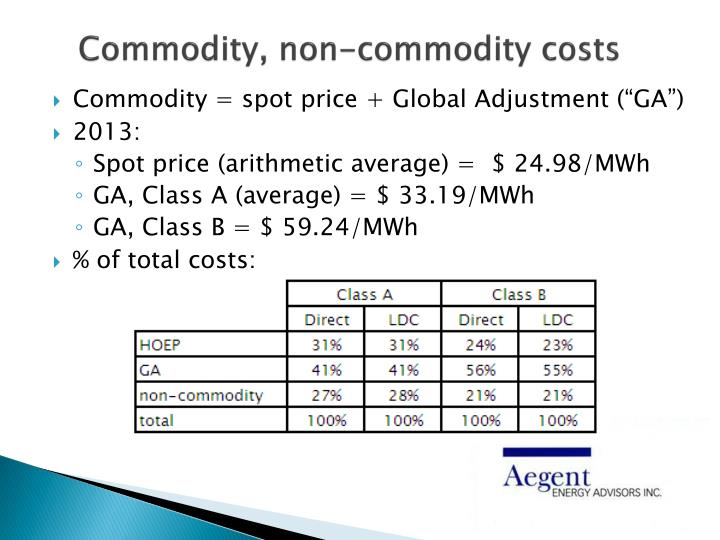 Commodity, non-commodity costs