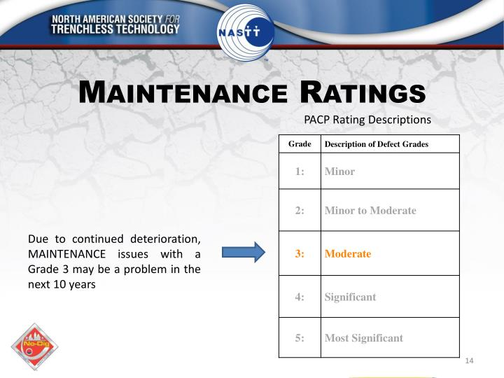 PACP Rating Descriptions