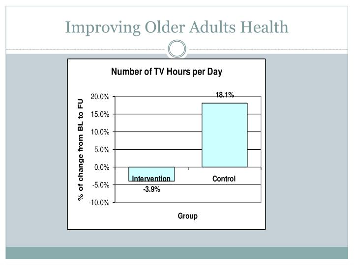 Improving Older Adults Health