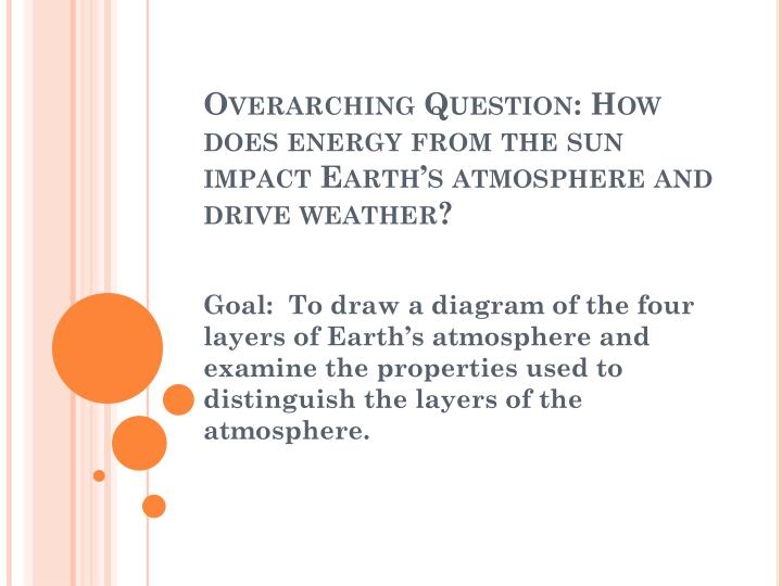 Overarching question how does energy from the sun impact earth s atmosphere and drive weather
