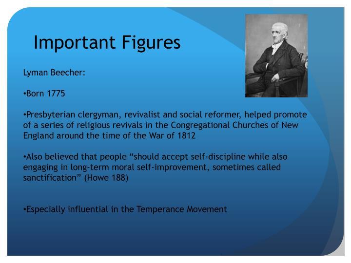 Important Figures