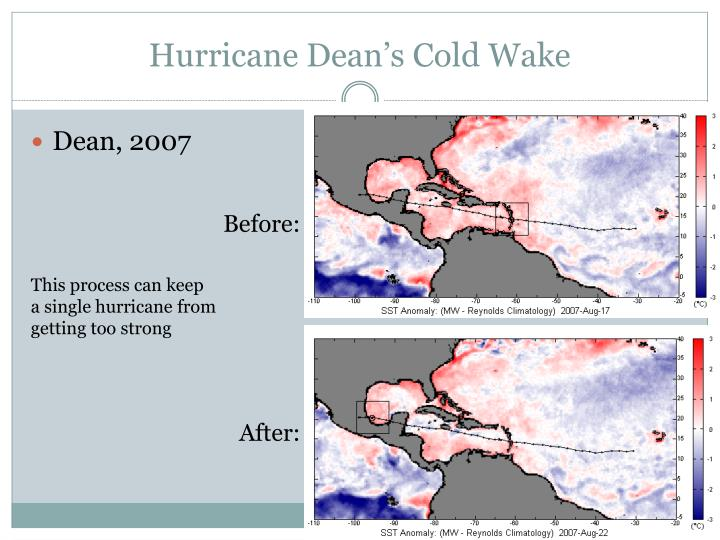 Hurricane Dean's Cold Wake