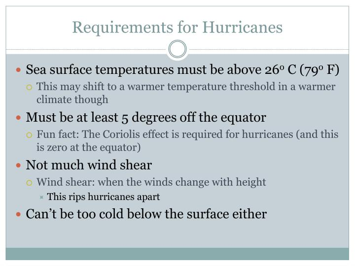Requirements for Hurricanes