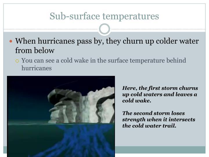 Sub-surface temperatures