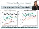 worldwide hurricane damage