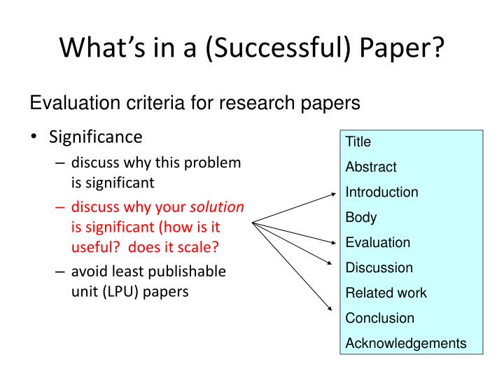 criteria for evaluating a research paper Finding and evaluating research materials research help consider these five criteria: would you be comfortable citing this source in your research paper.