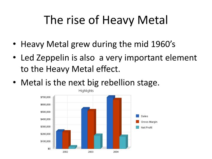 The rise of Heavy Metal