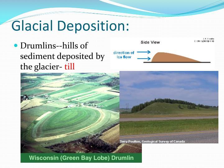 Glacial Deposition: