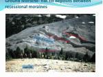 ground moraine flat till deposits between recessional moraines