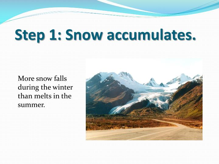 Step 1: Snow accumulates.