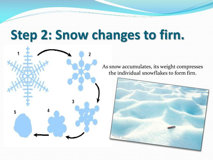 Step 2: Snow changes to