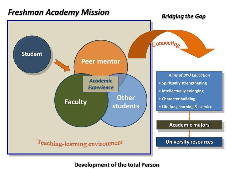 Freshman Academy Mission