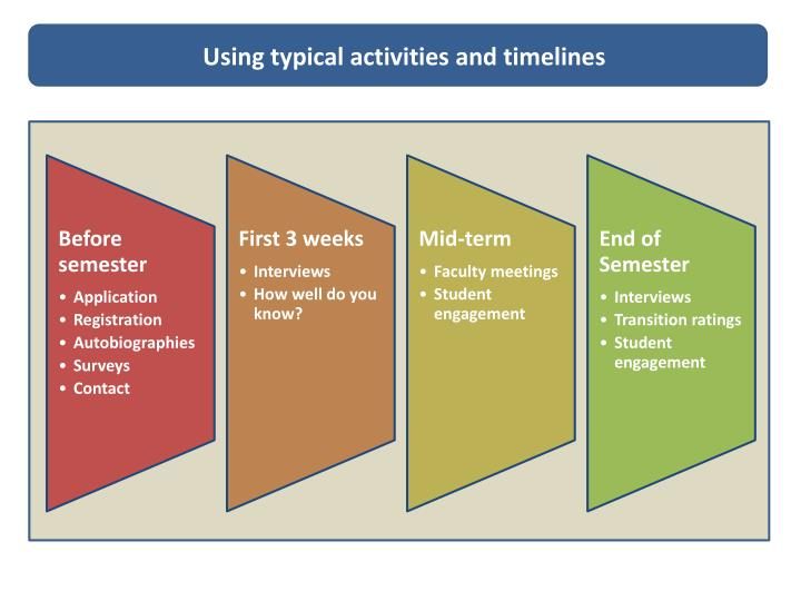 Using typical activities and timelines