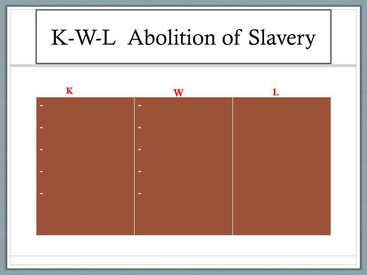K-W-L  Abolition of Slavery