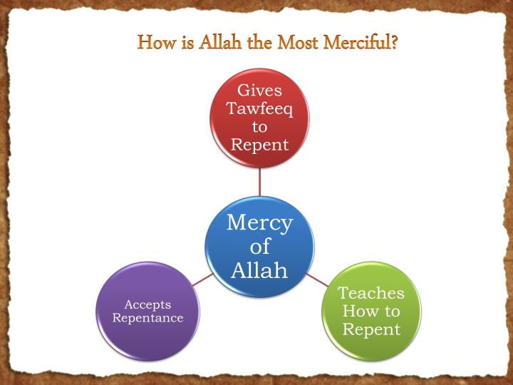How is Allah the Most Merciful?