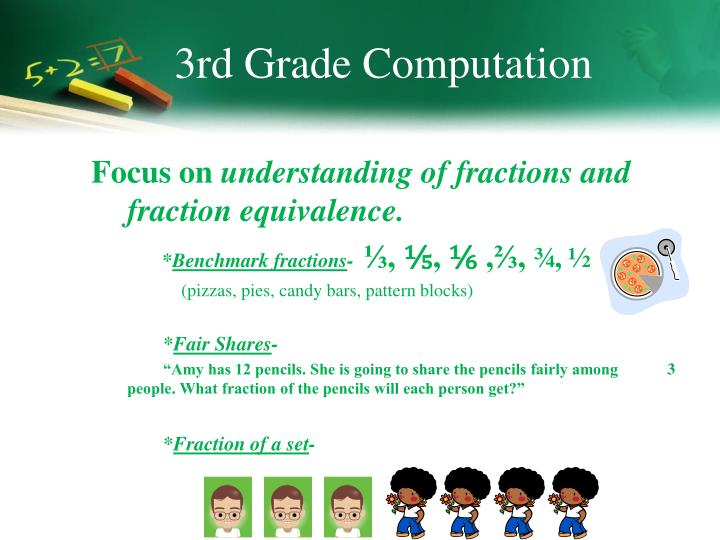 3rd Grade Computation