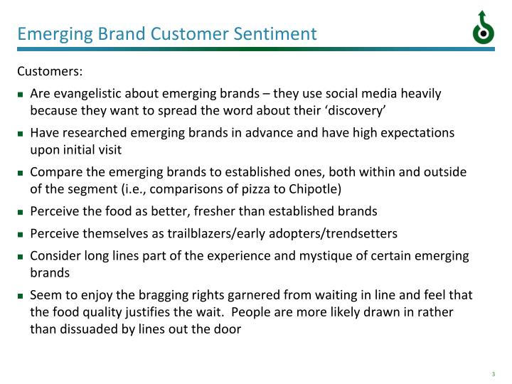 Emerging Brand Customer Sentiment