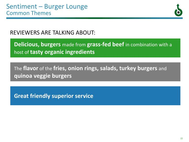 Sentiment – Burger Lounge