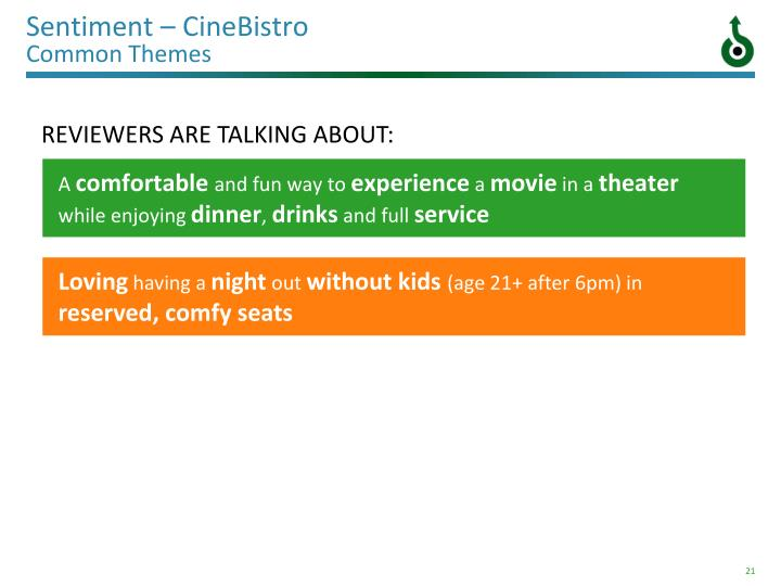 Sentiment – CineBistro
