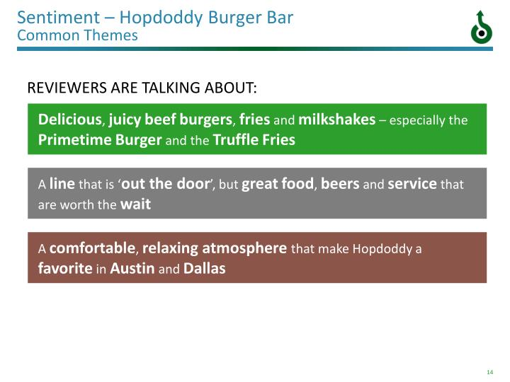 Sentiment – Hopdoddy Burger Bar