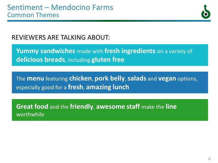 Sentiment – Mendocino Farms