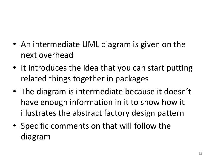 An intermediate UML diagram is given on the next overhead