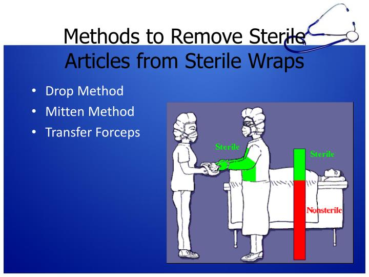 Methods to Remove Sterile Articles from Sterile Wraps