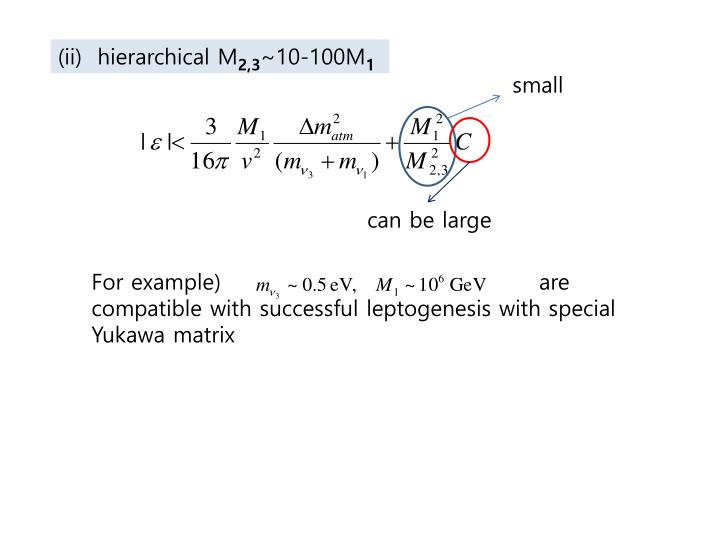 (ii)  hierarchical M