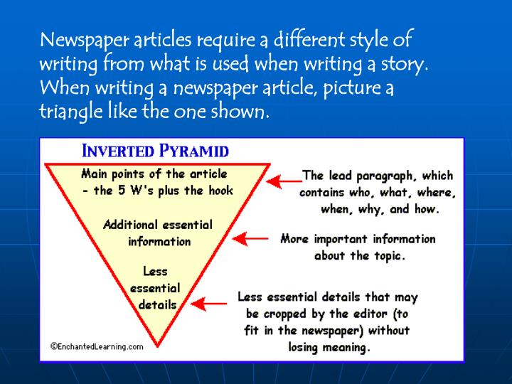 Newspaper articles require a different style of writing from what is used when writing a story. When writing a newspaper article, picture a triangle like the one shown.