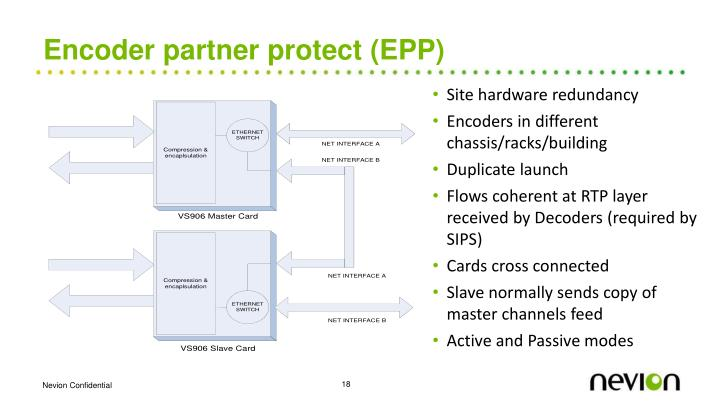 Encoder partner protect (EPP)