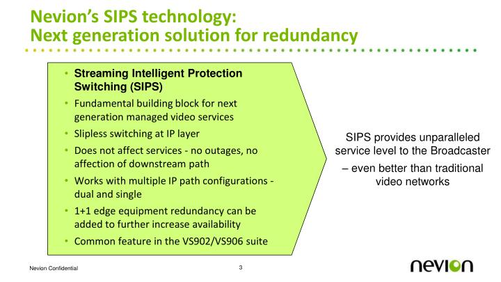 Nevion's SIPS technology: