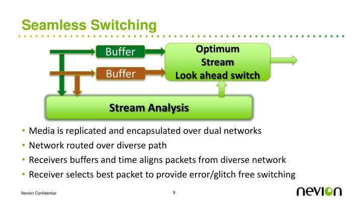 Seamless Switching