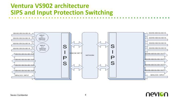 Ventura VS902 architecture