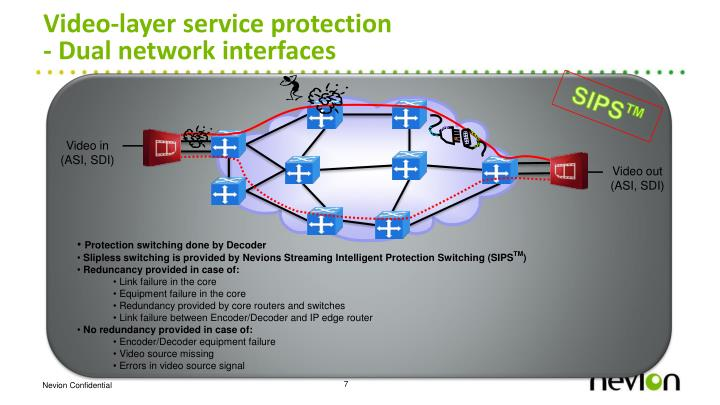 Video-layer service protection