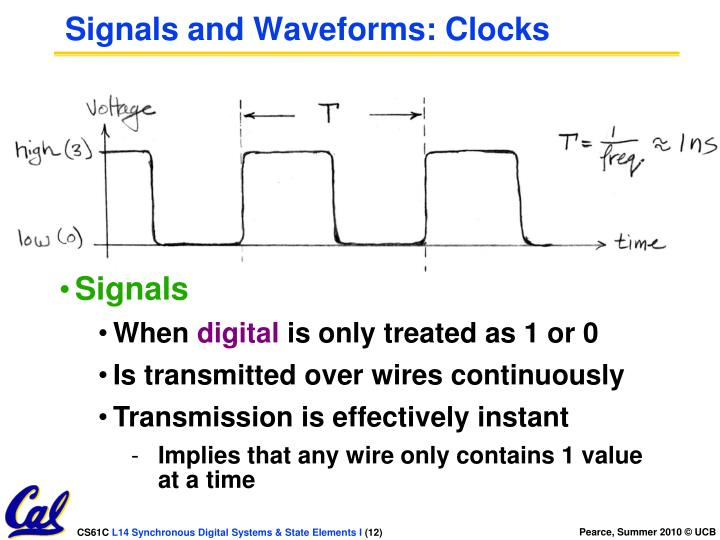Signals and Waveforms: Clocks