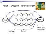 fetch decode execute fsm