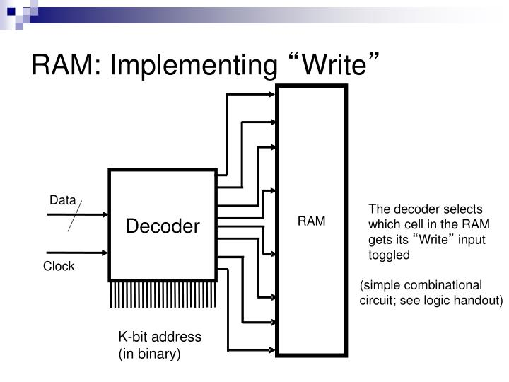 RAM: Implementing