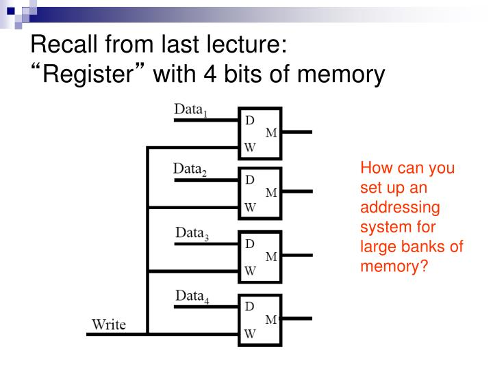Recall from last lecture: