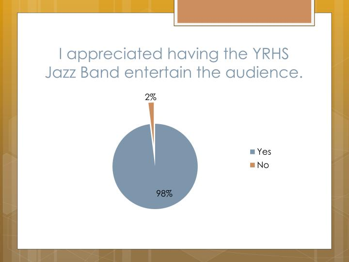 I appreciated having the YRHS Jazz Band entertain the audience.