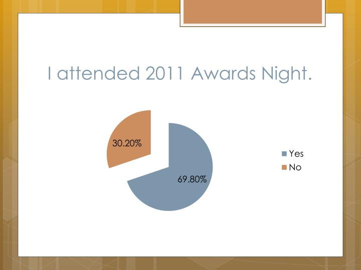 I attended 2011 awards night