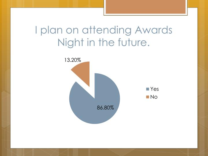 I plan on attending Awards Night in the future.