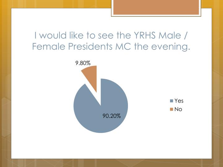 I would like to see the YRHS Male / Female Presidents MC the evening.
