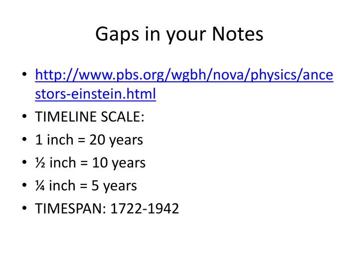 Gaps in your Notes