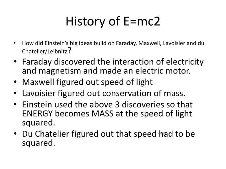 History of E=mc2