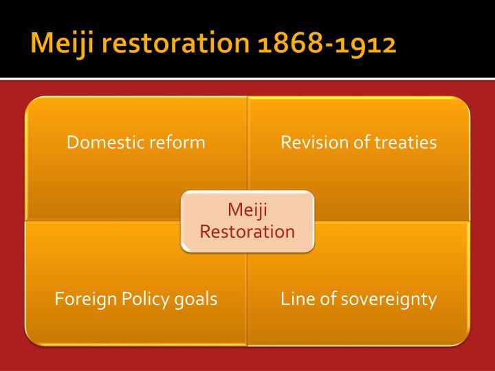 Meiji restoration 1868-1912