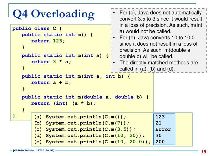 Q4 Overloading