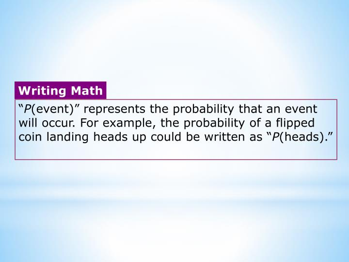 Writing Math