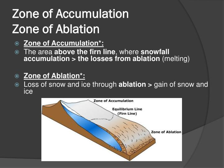 Zone of accumulation pictures to pin on pinterest pinsdaddy for Soil zone of accumulation